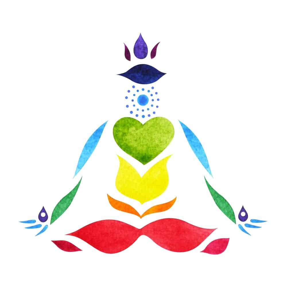 Fifth Chakra Balance